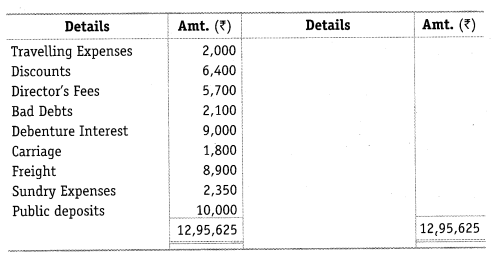 NCERT Solutions for Class 12 Accountancy Part II Chapter 3 Financial Statements of a Company Numerical Questions Q4.1