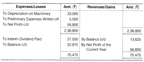 NCERT Solutions for Class 12 Accountancy Part II Chapter 3 Financial Statements of a Company Numerical Questions Q4.3
