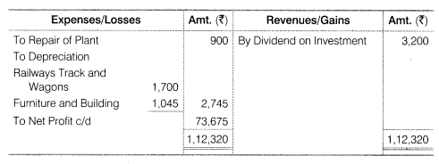 NCERT Solutions for Class 12 Accountancy Part II Chapter 3 Financial Statements of a Company Numerical Questions Q5.2