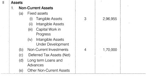NCERT Solutions for Class 12 Accountancy Part II Chapter 3 Financial Statements of a Company Numerical Questions Q5.5