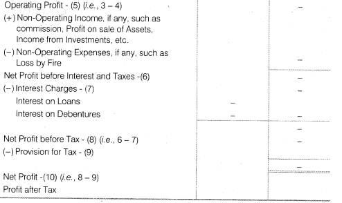NCERT Solutions for Class 12 Accountancy Part II Chapter 3 Financial Statements of a Company SAQ Q4.1