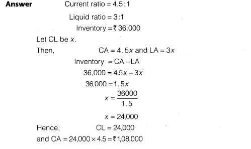 NCERT Solutions for Class 12 Accountancy Part II Chapter 5 Accounting Ratios Do it Yourself I Q1
