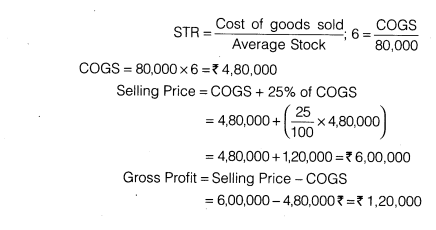 NCERT Solutions for Class 12 Accountancy Part II Chapter 5 Accounting Ratios Do it Yourself II Q1