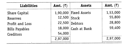 NCERT Solutions for Class 12 Accountancy Part II Chapter 5 Accounting Ratios Numerical Questions Q1