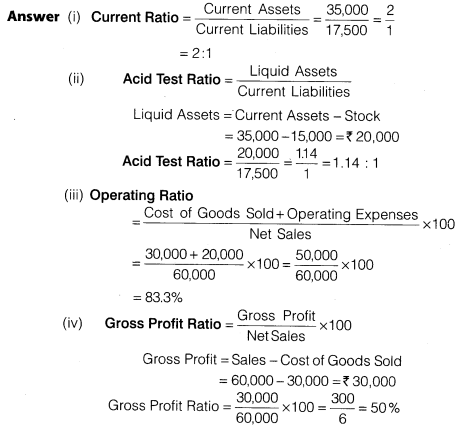 NCERT Solutions for Class 12 Accountancy Part II Chapter 5 Accounting Ratios Numerical Questions Q10.1