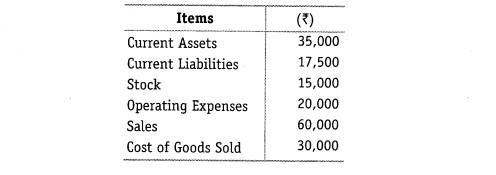 NCERT Solutions for Class 12 Accountancy Part II Chapter 5 Accounting Ratios Numerical Questions Q10