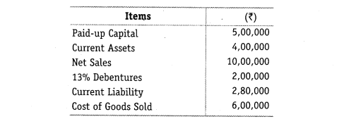 NCERT Solutions for Class 12 Accountancy Part II Chapter 5 Accounting Ratios Numerical Questions Q12