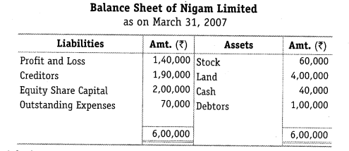 NCERT Solutions for Class 12 Accountancy Part II Chapter 5 Accounting Ratios Numerical Questions Q18.1