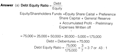 NCERT Solutions for Class 12 Accountancy Part II Chapter 5 Accounting Ratios Numerical Questions Q19.1