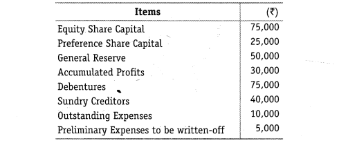 NCERT Solutions for Class 12 Accountancy Part II Chapter 5 Accounting Ratios Numerical Questions Q19