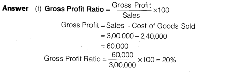 NCERT Solutions for Class 12 Accountancy Part II Chapter 5 Accounting Ratios Numerical Questions Q22.1
