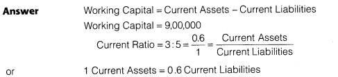 NCERT Solutions for Class 12 Accountancy Part II Chapter 5 Accounting Ratios Numerical Questions Q3