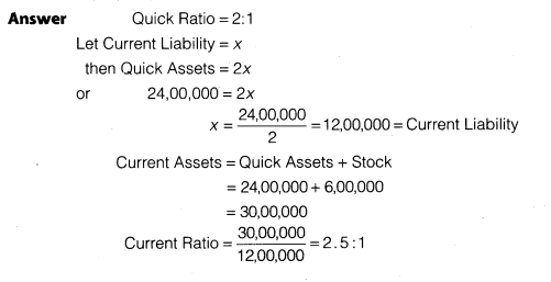 NCERT Solutions for Class 12 Accountancy Part II Chapter 5 Accounting Ratios Numerical Questions Q8