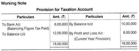 NCERT Solutions for Class 12 Accountancy Part II Chapter 6 Cash Flow Statement Do it Yourself I Q1.3