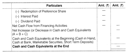 NCERT Solutions for Class 12 Accountancy Part II Chapter 6 Cash Flow Statement LAQ Q1.3