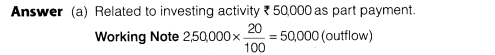 NCERT Solutions for Class 12 Accountancy Part II Chapter 6 Cash Flow Statement Numerical Questions Q3