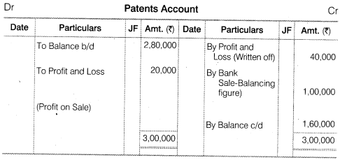 NCERT Solutions for Class 12 Accountancy Part II Chapter 6 Cash Flow Statement Numerical Questions Q6.3