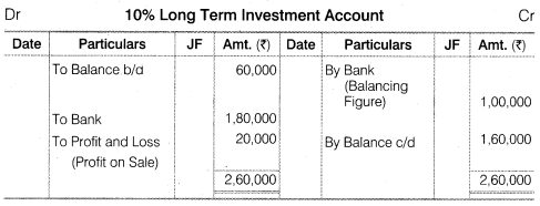 NCERT Solutions for Class 12 Accountancy Part II Chapter 6 Cash Flow Statement Numerical Questions Q6.5