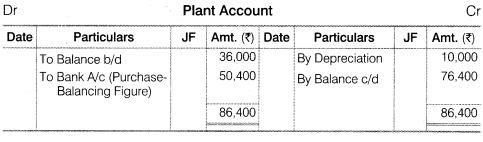 NCERT Solutions for Class 12 Accountancy Part II Chapter 6 Cash Flow Statement Numerical Questions Q8.3