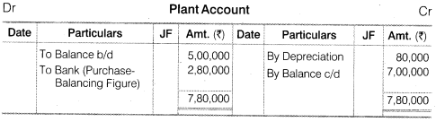 NCERT Solutions for Class 12 Accountancy Part II Chapter 6 Cash Flow Statement Numerical Questions Q9.3