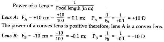 Solved CBSE Sample Papers for Class 10 Science Set 6 1.11