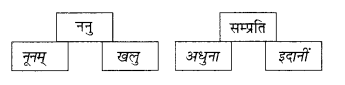 Abhyasvan Bhav Sanskrit Class 10 Solutions Chapter 9 अव्ययानि 8