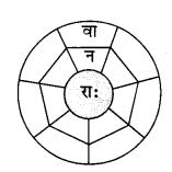 Abhyasvan Bhav Sanskrit Class 9 Solutions Chapter 6 कारकोपपदविभक्तिः 3
