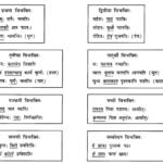 Abhyasvan Bhav Sanskrit Class 9 Solutions Chapter 10 शब्दरूपाणि 1